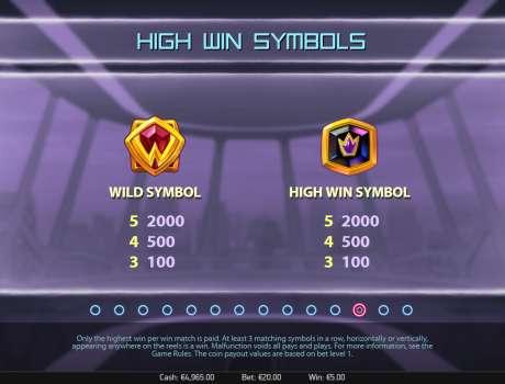 Игровой автомат Wild Africa 2 онлайн