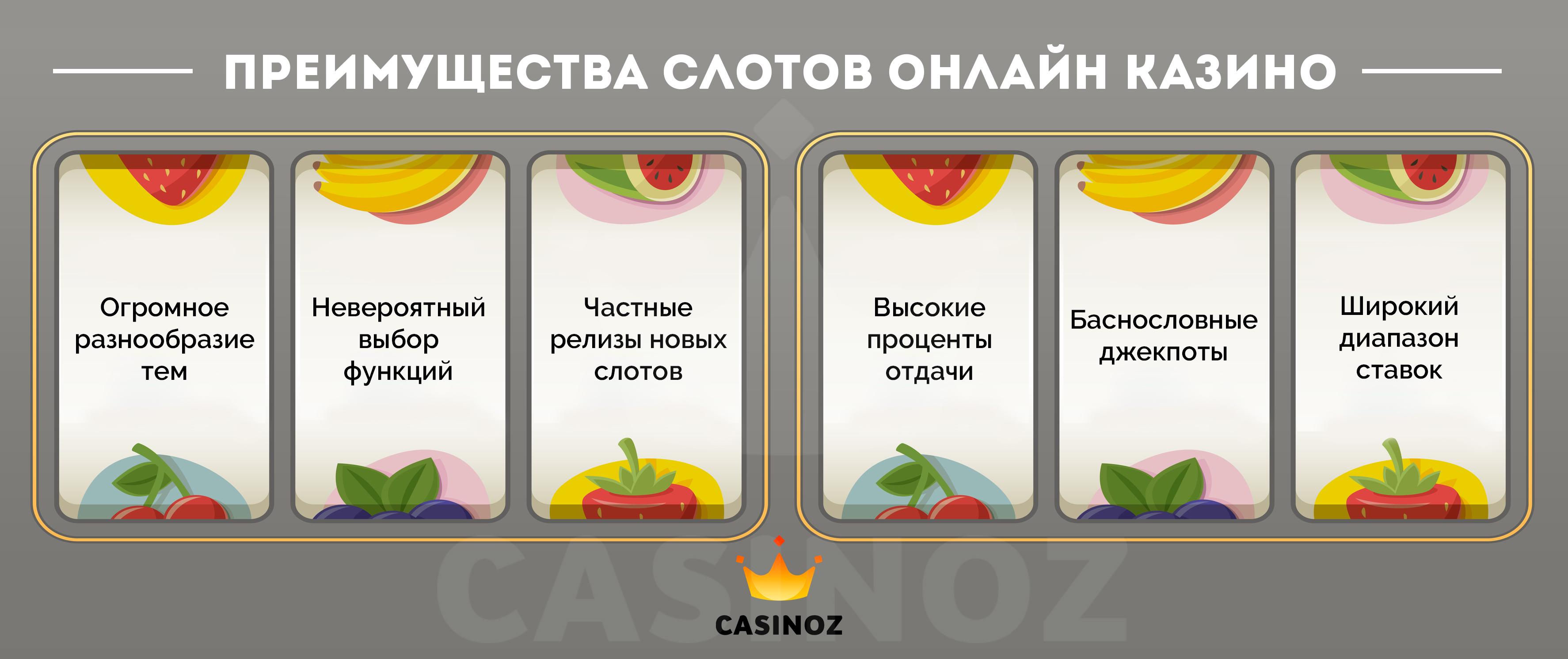 игровые автоматы играть новые самые разные в