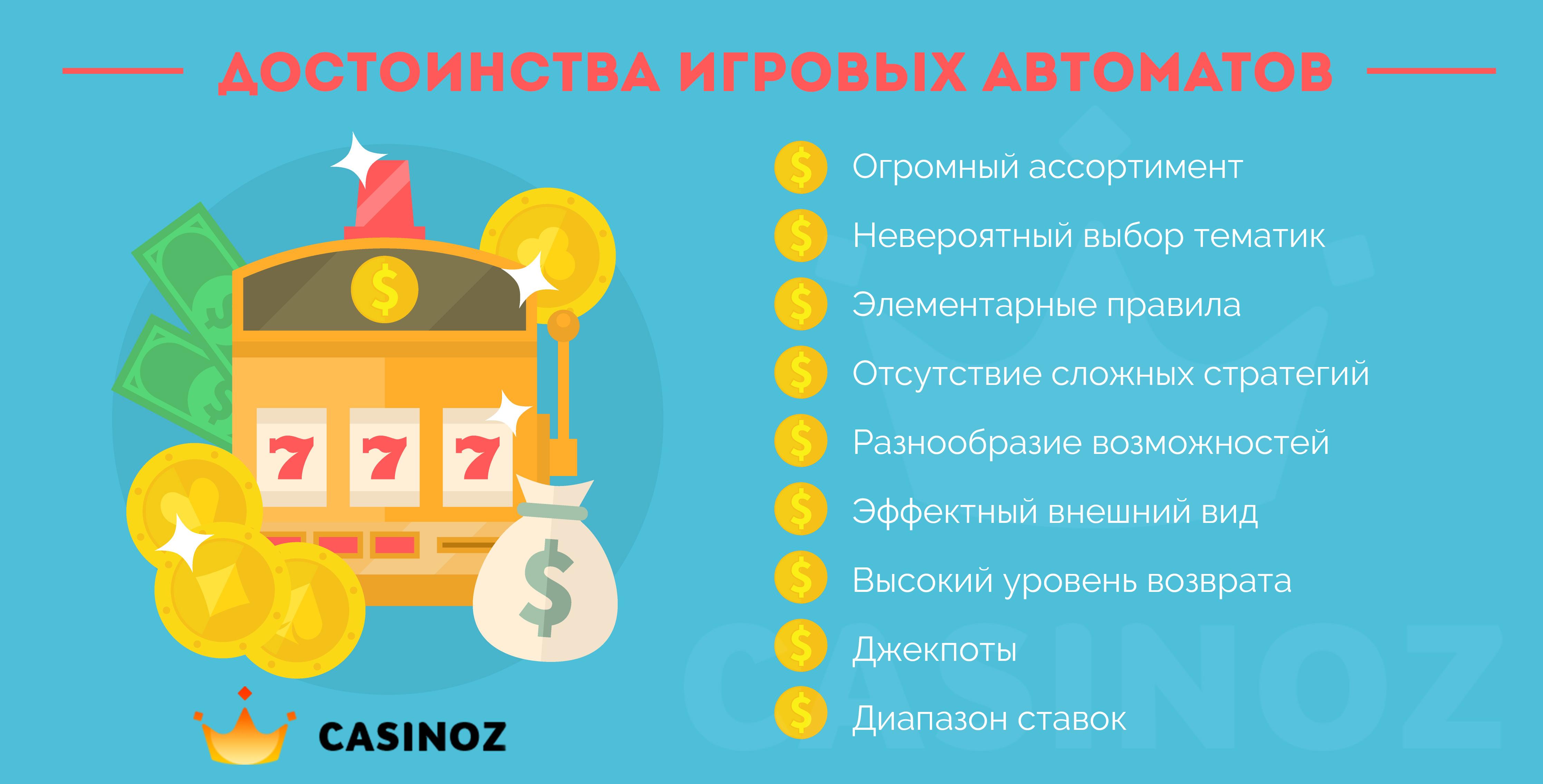 Интересные факты Бьюсь об заклад, вы никогда не знали о игры казино