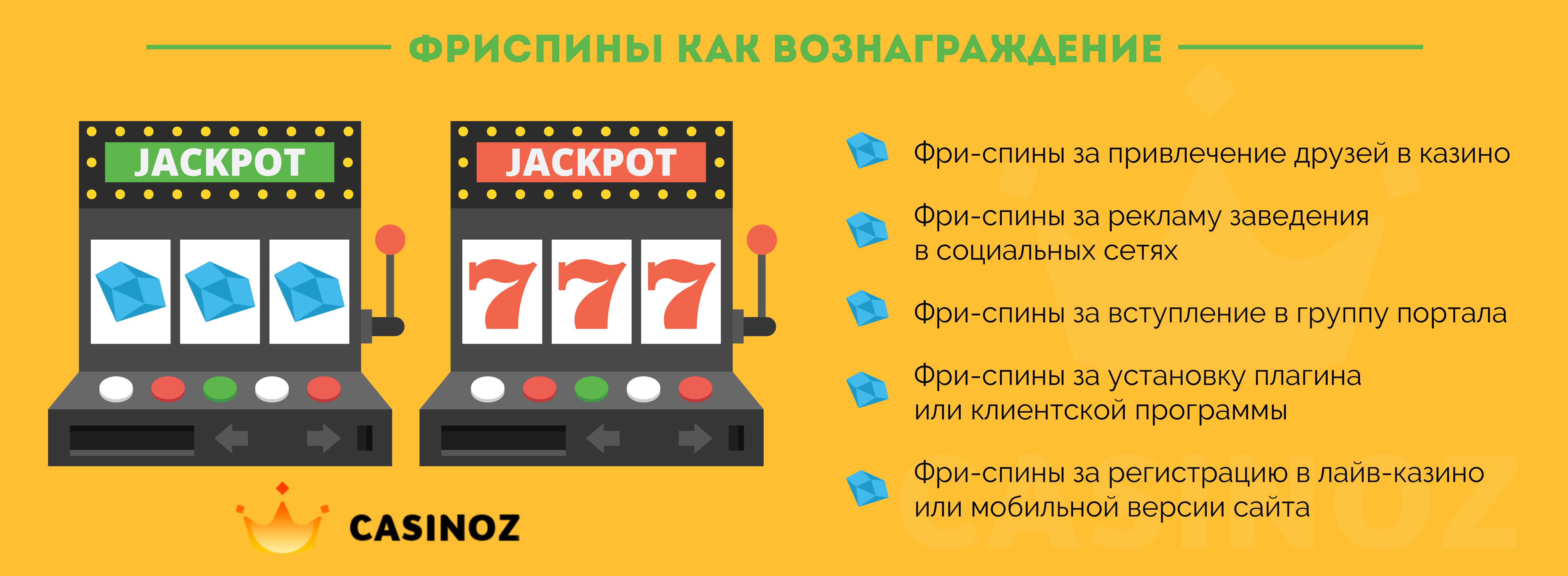 Демо игровые автоматы - Обратите внимание на эти 25 сигналов
